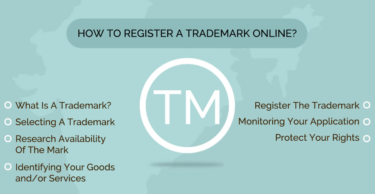 how to regsiter a trademark online