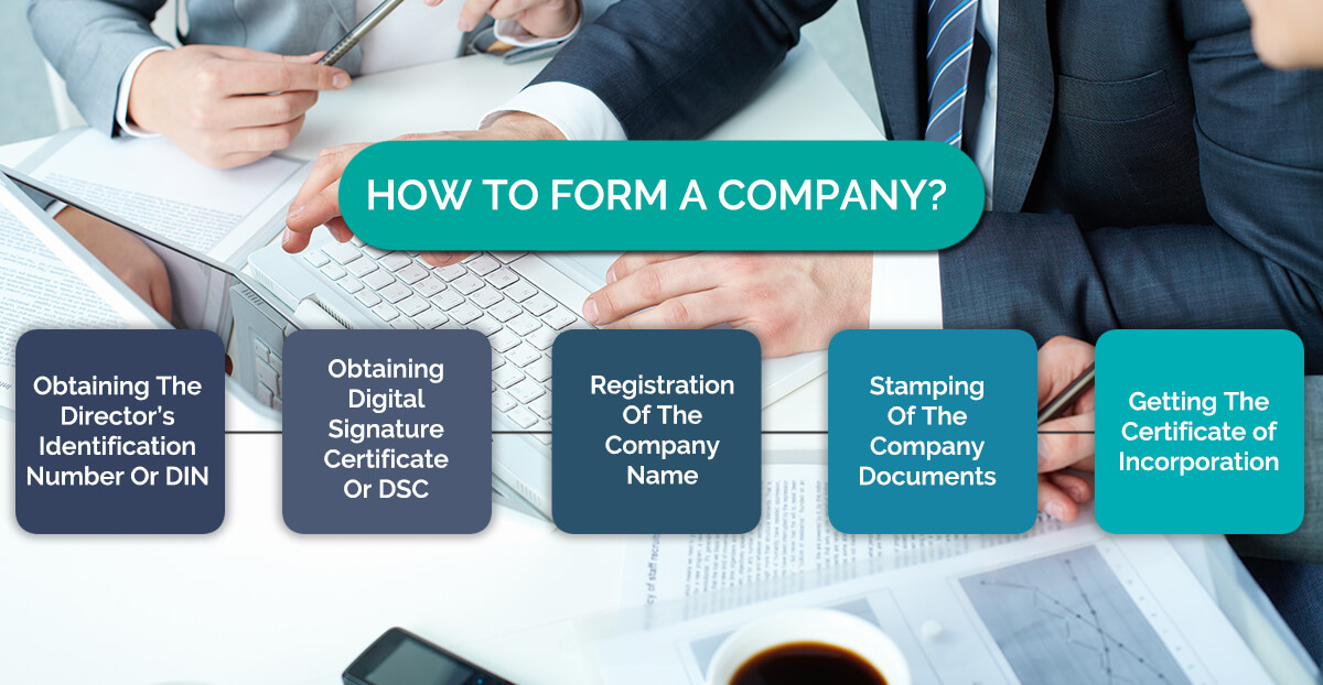 how to form a company