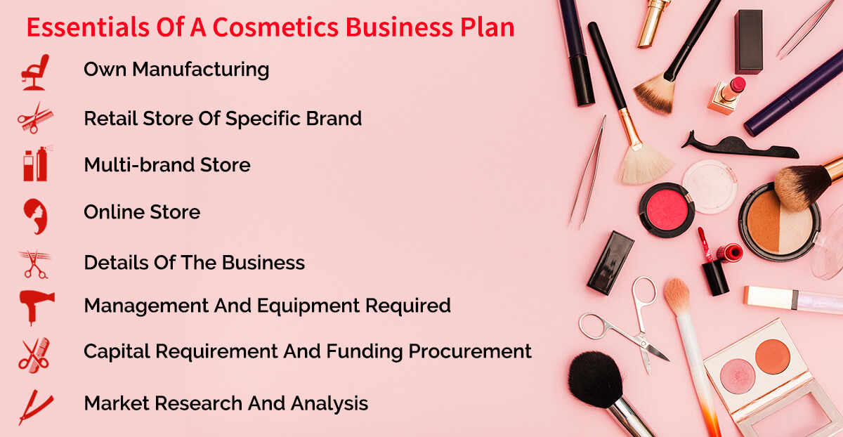 Cosmetics Business Plan Cosmetic Shop Business Plan