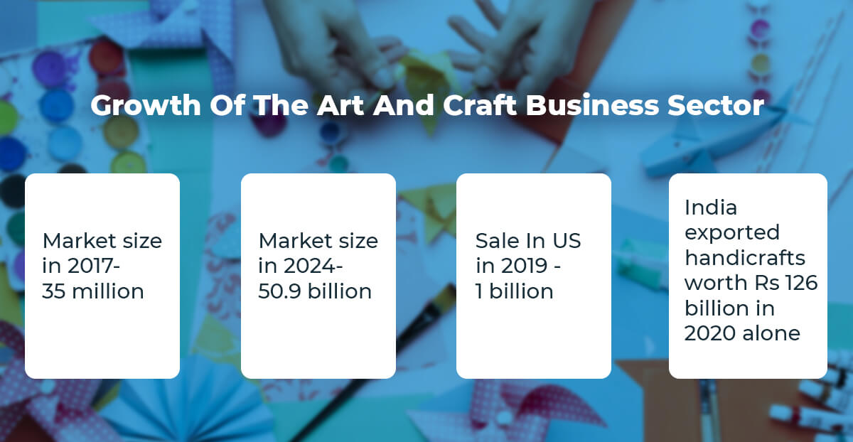Art and craft business
