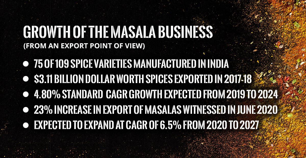 Masala business